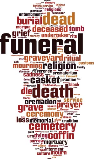 Words relating to Cremation Services